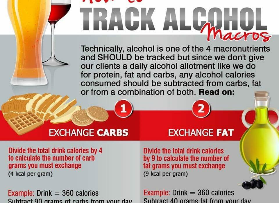 alcohol-macros